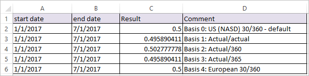 YEARFRAC FUNCTION IN EXCEL 3