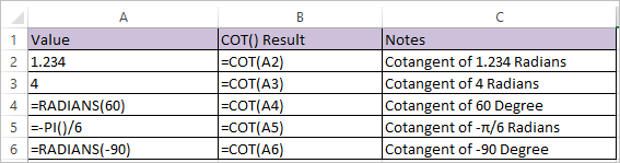 COT Function in Excel 1