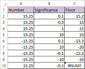 FLOOR Function in Excel 2