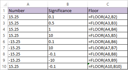 FLOOR Function in Excel 1