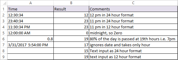 HOUR Function in Excel 2