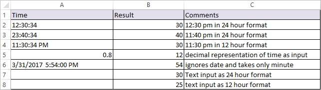 MINUTE Function in Excel 2
