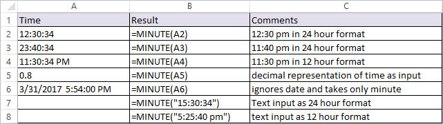 MINUTE Function in Excel 1