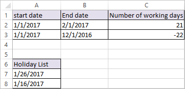 NETWORKDAYS Function in Excel 4