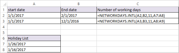 NETWORKDAYS.INTL Function in Excel 3