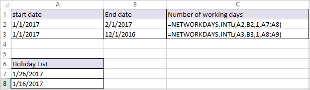 NETWORKDAYS.INTL Function in Excel 1
