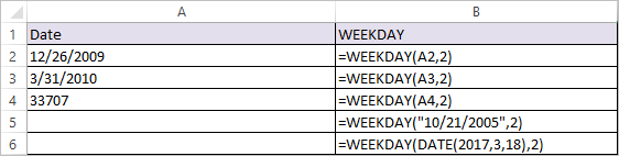 weekday function in Excel 3