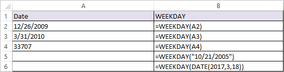 weekday function in Excel 1
