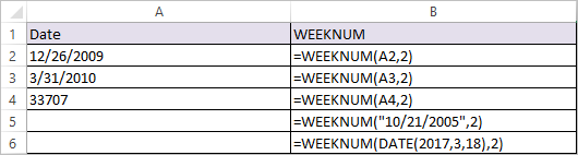 weeknum Function in excel 3