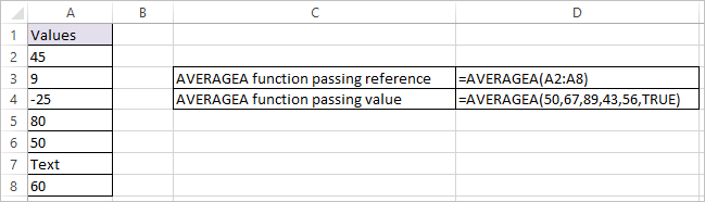 AVERAGEA Function in Excel 1