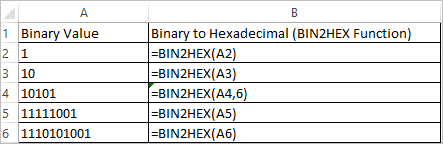 BIN2HEX Function in Excel 1