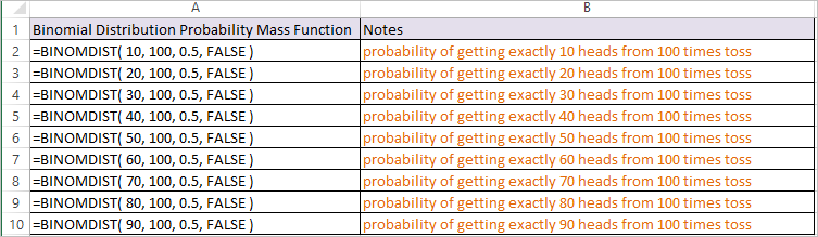 BINOMDIST function in Excel 2