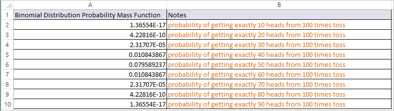 BINOMDIST function in Excel 3