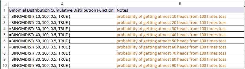 BINOMDIST function in Excel 5