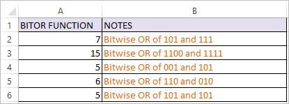 BITOR Function in Excel 2