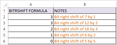 BITRSHIFT Function in Excel 2