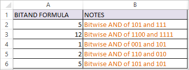 BITAND Function in Excel 2