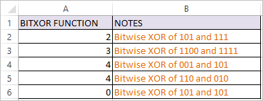 BITXOR Function in Excel 2