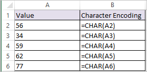 CHAR Function in Excel 1