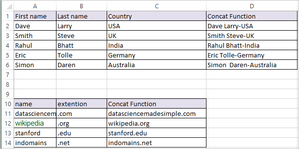CONCAT Function in Excel 2