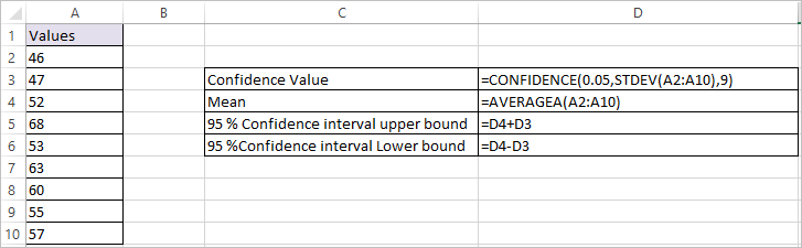 Confidence Function in Excel 1