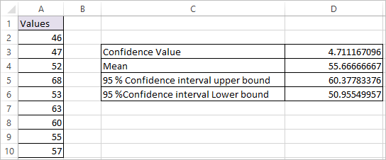 Confidence Function in Excel 2