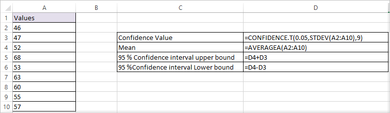 CONFIDENCE.T Function in Excel 1