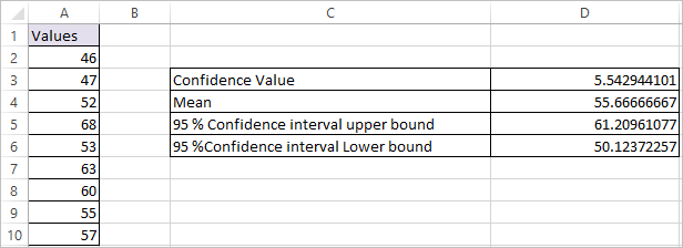 CONFIDENCE.T Function in Excel 2