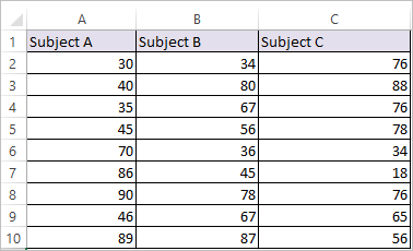 Correlation matrix in Excel 1