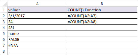 COUNT FUNCTION IN EXCEL 1