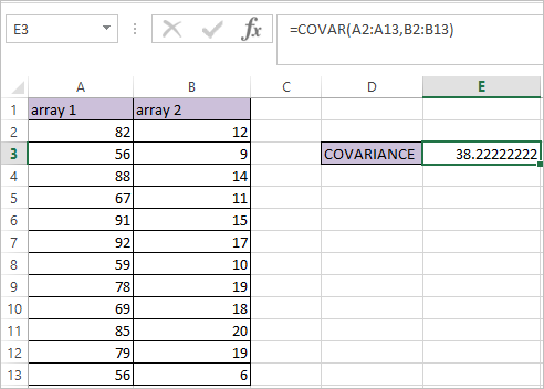 COVAR Function in Excel 2