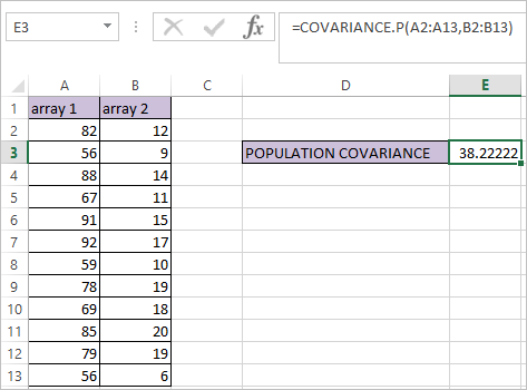 COVARIANCE.P Function in Excel 2