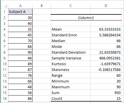 DESCRIPTIVE STATISTICS IN EXCEL 5 or Summary Statistics in Excel