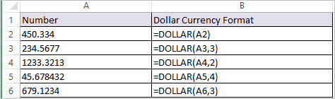 DOLLAR Function in Excel 1