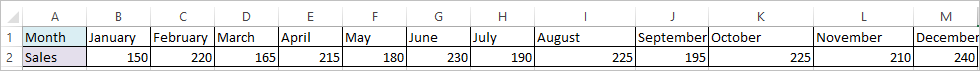 Exponential smoothing in Excel 1