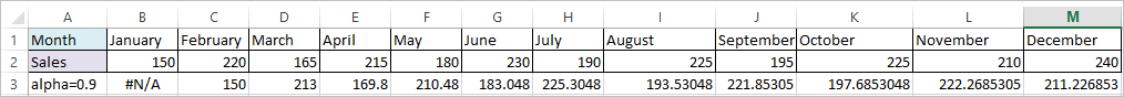 Exponential smoothing in Excel 6a