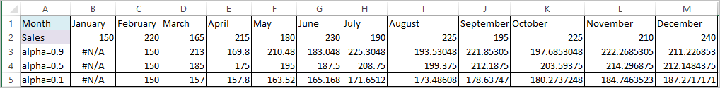 Exponential smoothing in Excel 7