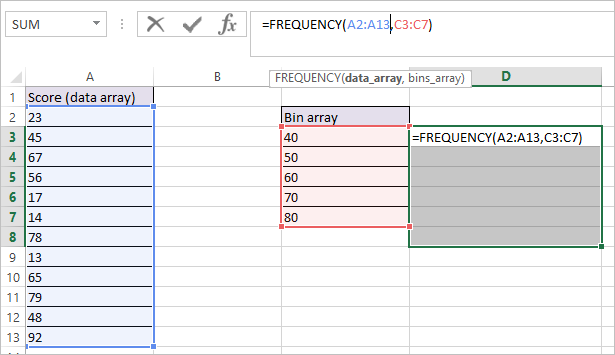 FREQUENCY FUNCTION IN EXCEL 2