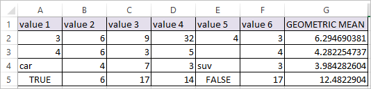 GEOMEAN Function in Excel 3