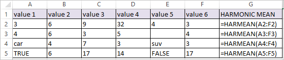 HARMEAN Function in Excel 2