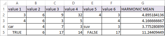 HARMEAN Function in Excel 3