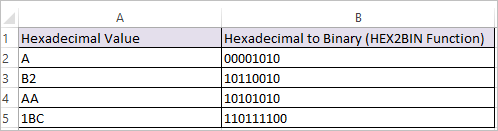 HEX2BIN Function in Excel 2