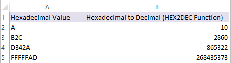 HEX2DEC Function in Excel 2