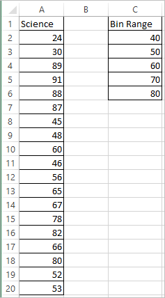 Histogram in Excel 1