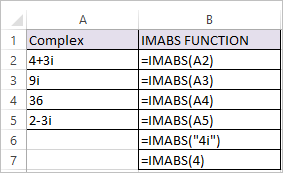 IMABS Function in Excel 2