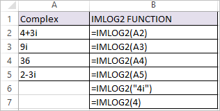IMLOG2 Function in Excel 1