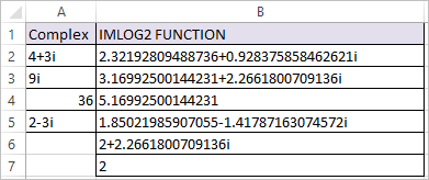 IMLOG2 Function in Excel 2