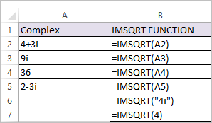 IMSQRT Function in Excel 1