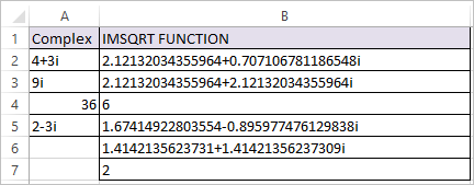 IMSQRT Function in Excel 2
