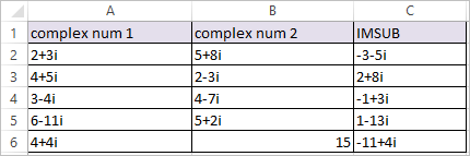 IMSUB Function in Excel 2
